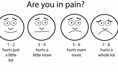 Measuring Pain-How our Bodies communicate with us.